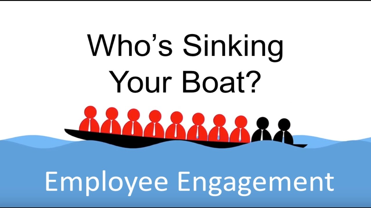 research report on employee engagement