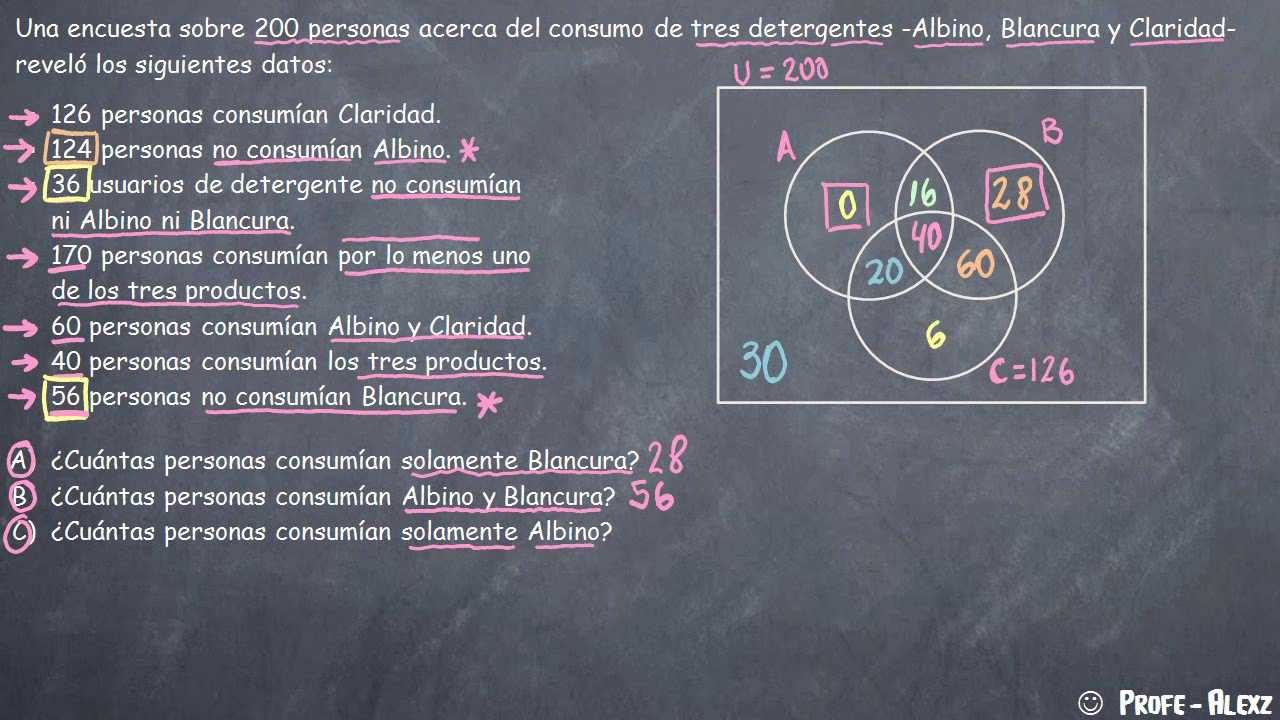 Diagrama De Venn Problema 212