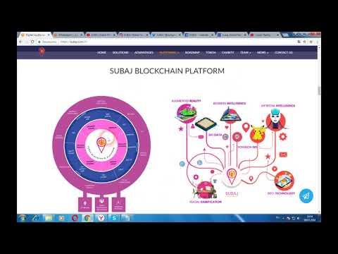 SUBAJ - глобальный децентрализованный рынок для различных предприятий и торговцев