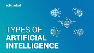 Types Of Artificial Intelligence | Artificial Intelligence Explained | What is AI? | Edureka