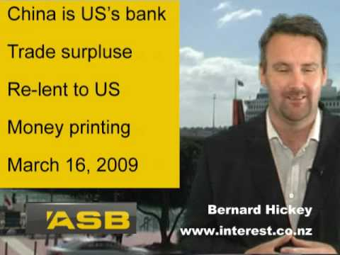 Can $US survive as reserve currency ?
