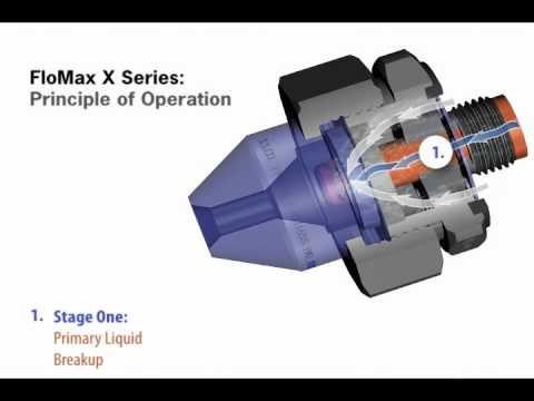 How Flomax 174 Fmx Nozzles Work By Spraying Systems Co Youtube