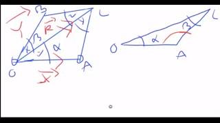 5.Resolution of a Vector-ভেক্টর বিভাজন