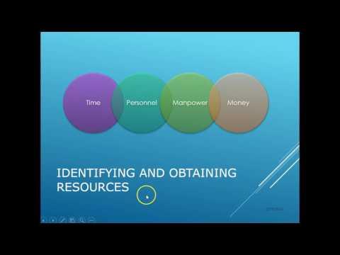 Nursing Process for Populations