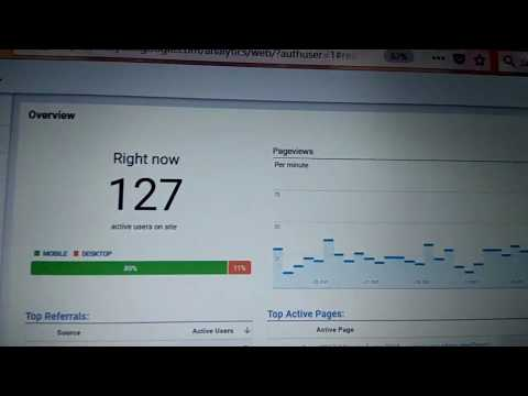 Adsense Earning Proof From Websites Live Google Analytics How To Earn money