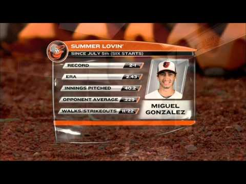 Miguel Gonzalez excited to return to Orioles