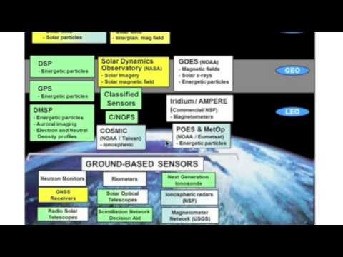 4MIN News April 28, 2013: White House Spaceweather Report