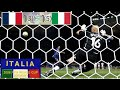 After the 5th penalty (Grosso) Final Italy-France 2006 Video