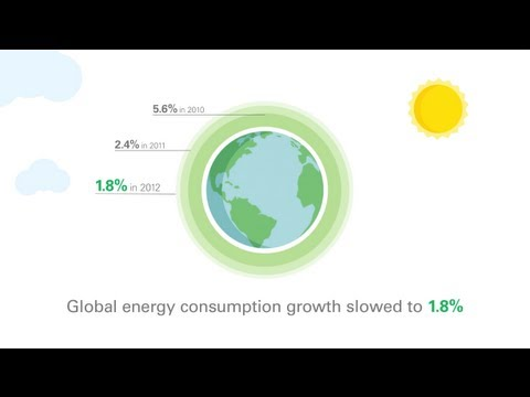BP Statistical Review of World Energy: 2012 Global Trends