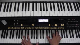 Download Lagu Arpeggios Dari Ulu - Virgoun Surat Cinta Untuk Starla Gratis STAFABAND