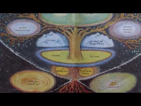 Introduction Part 1  A Norse Story of the Creation of the World