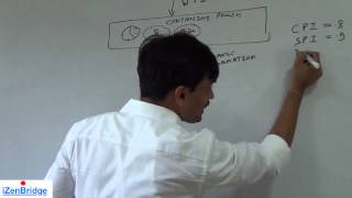 PMP®  | Project Information | Project Management Processes | PMBOK 5 | Lesson 3