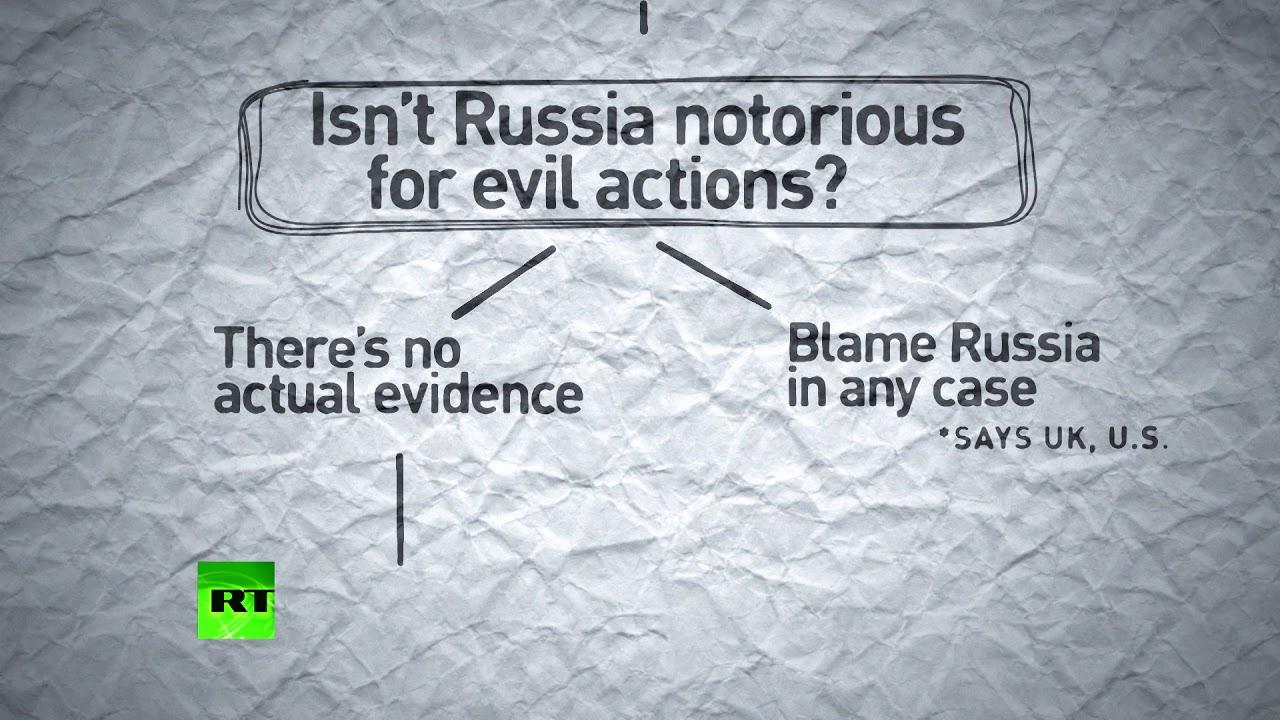 RUSSIA DID IT! (Skripal case logic)