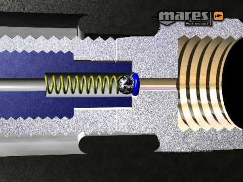 Principio funzionamento fucili pneumatici Mares