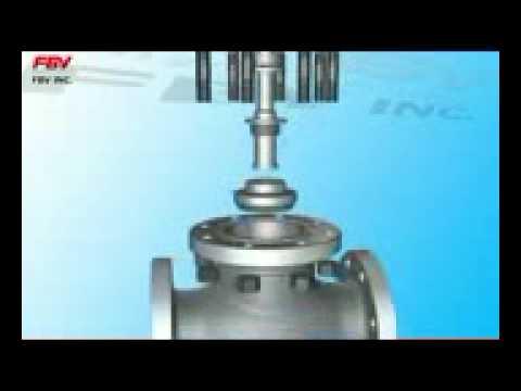 Van cau - Van cầu - Globe valve - AIB Vietnam Tel 0982776364