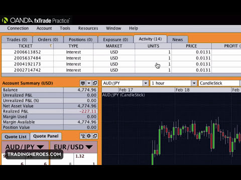 How To Use The Oanda FXTrade Java Forex Trading Platform