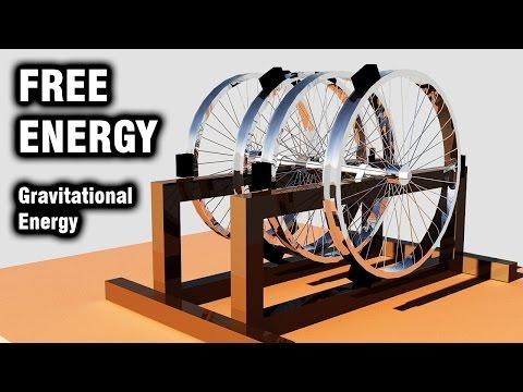 Free Energy - Gravitational Energy -  Perpetual Motion