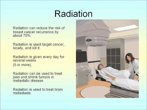 Breast and Metastatic Cancer Powerpoint Video 2012