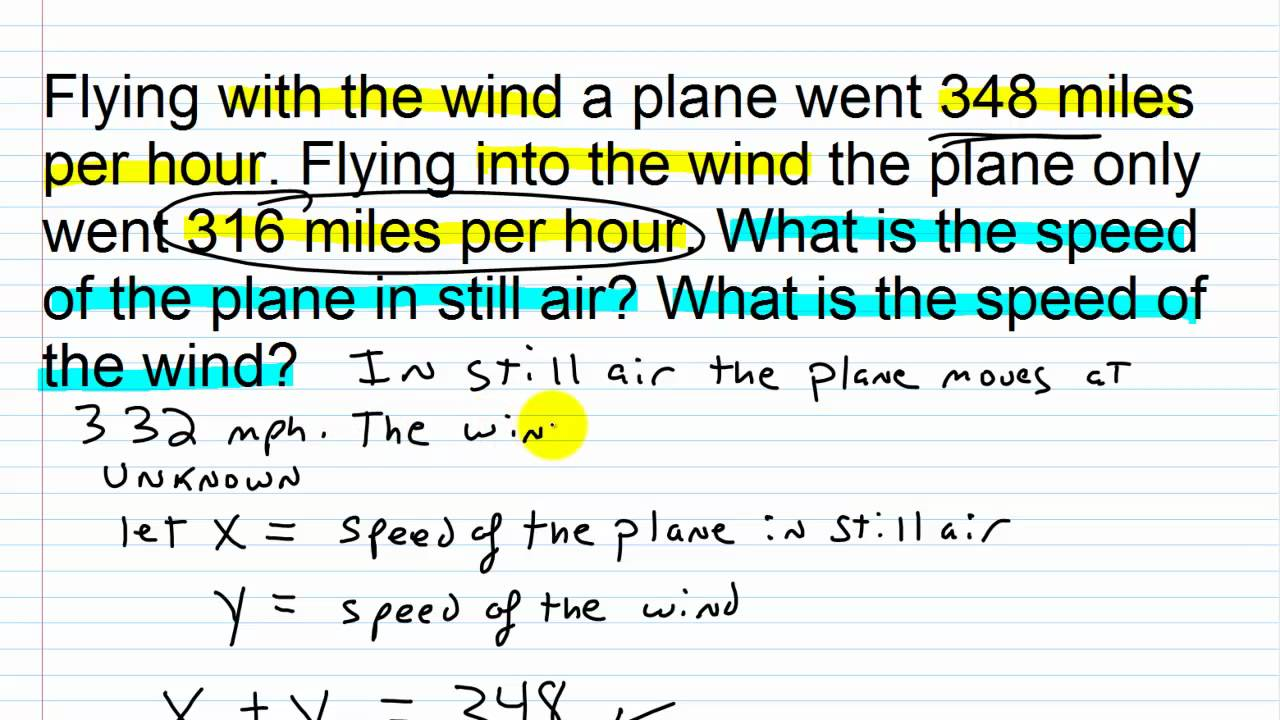 linear equation word problems Start by browsing the selection below to get word problems,  your own worksheet during the next commercial break  create linear equations to model word problems.