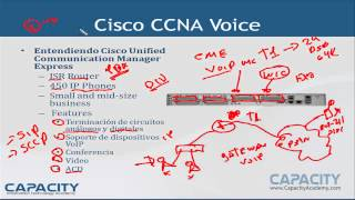 Curso Cisco CCNA Voice - Arquitectura de Cisco Unified Communication Manager - Capacity - 1/3