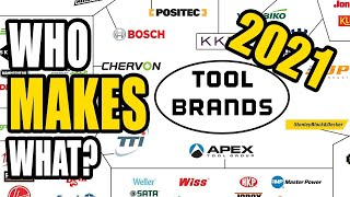 Power Tool Manufacturers and Who Really Owns Them