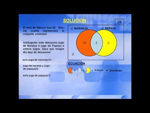 Juan Carlos Ortiz Quilla - PROBLEMAS CON CONJUNTOS