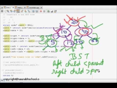 Binary search tree delete algorithm in c