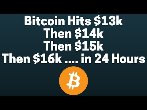 Bitcoin runs, and runs, and runs past $16,000