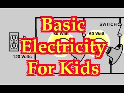 Basic Electricity for kids - Very educational film showing kids how electricity works.