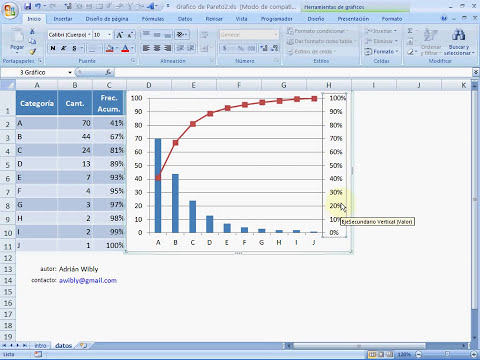 Grafico Pareto desde tabla de datos