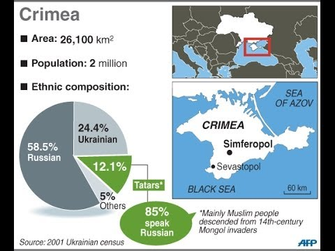 The Crimea vote is in. What this means.