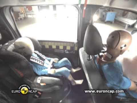 Euro NCAP | Dacia Lodgy | 2012 | Краш-тест