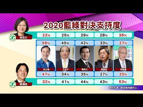 台灣-國民大會-20190101 最大攔胡王!?柯文哲54%大勝藍綠 2020總統大選必贏?