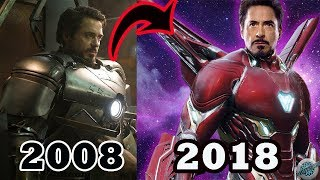 Evolusi Armor Iron Man di Film (2008-2018)