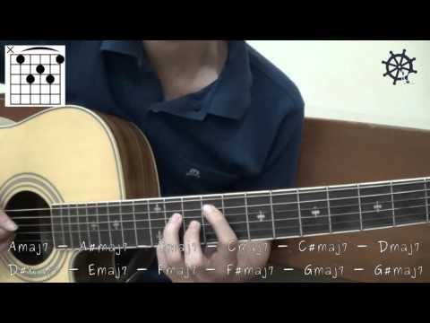 Akustik GItar - Belajar Kunci Jazz dan Cara Memainkannya