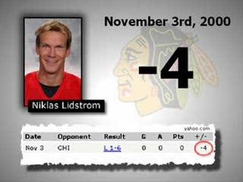 Rory Fitzpatrick Attack Ad: Nicklas Lidstrom Video