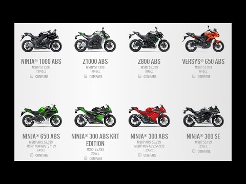 Preço das Motos USA x Brasil - Argentinização da Economia Brasileira - EletroBoy