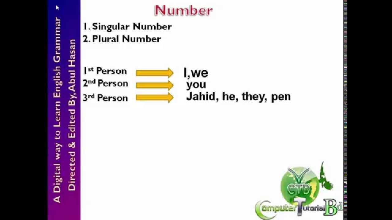 Number English Grammar Tense in English Grammar