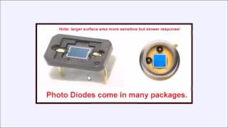 Photodiodes and How they Work