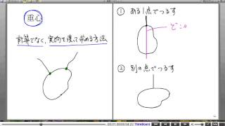 高校物理解説講義:「剛体のつりあい」講義18