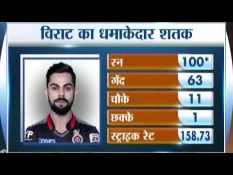 Cricket k Baat: Virat Kohli smashes his maiden T20 century in IPL 2016