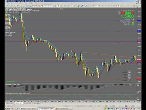 Pengertian forex online trading