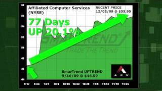 SmartTrend Trading Idea: Affiliated Computer Services (NYSE:ACS) 12/09