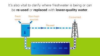Sostenibilità Energetica la sfida per il risparmio dell'acqua