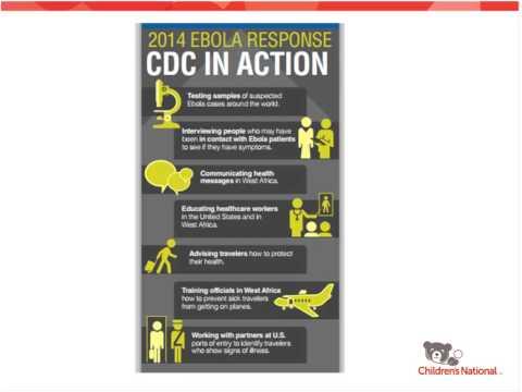 Community Pediatric Grand Rounds Ebola Readiness