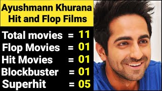 Ayushmann Khurana Hit And Flop Films | Ayushmann Khurana Films box office Analysis | Upcoming Films