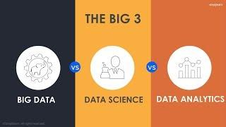 Data Science vs Big Data vs Data Analytics | Simplilearn