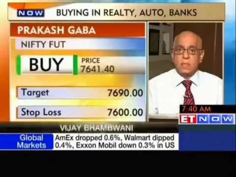 Buy or Sell stock: Top picks by experts