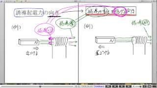 高校物理解説講義:「電磁誘導」講義2