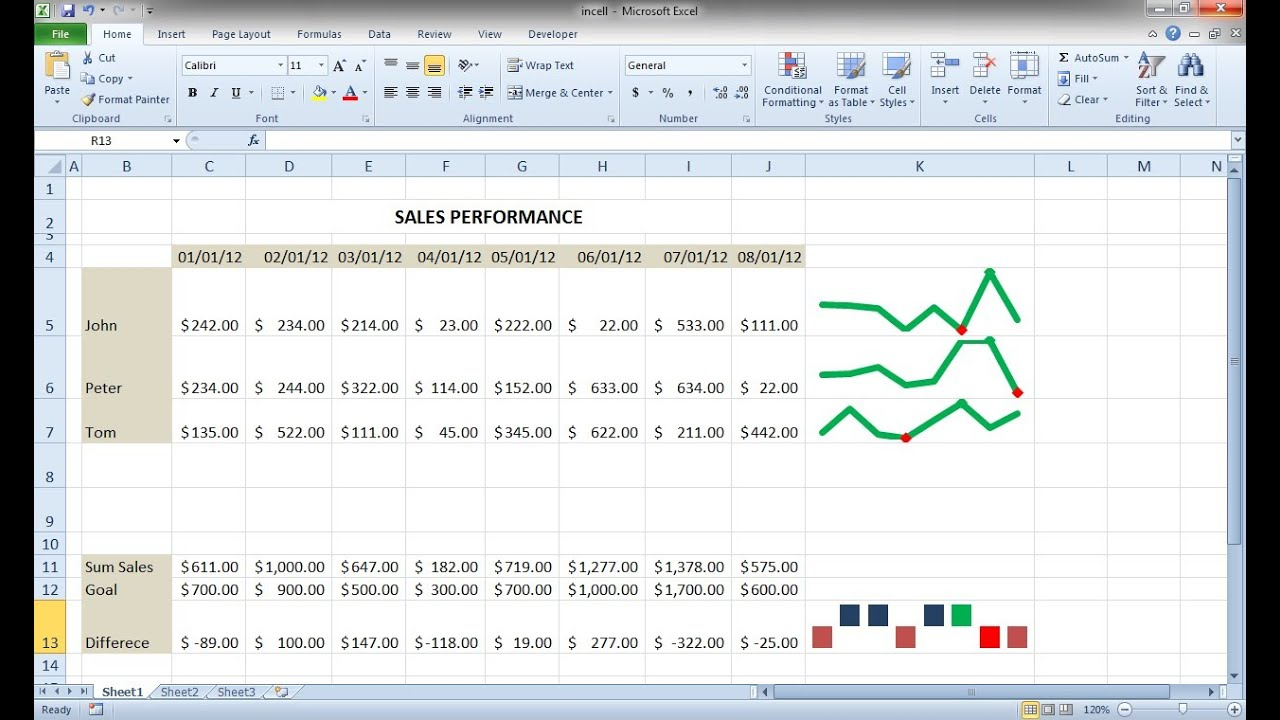 How To Create Sparklines Win Loss Charts In Excel 2010 YouTube